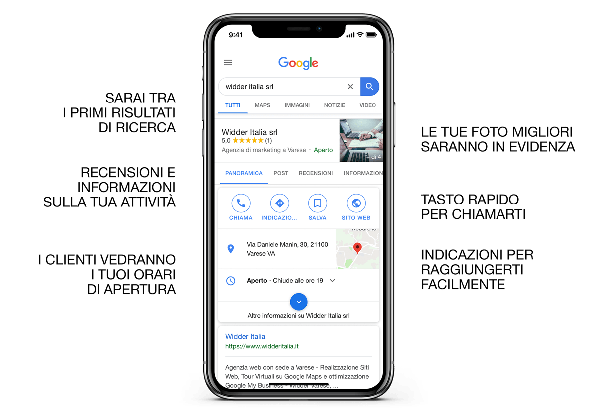 Vantaggi Google My Business